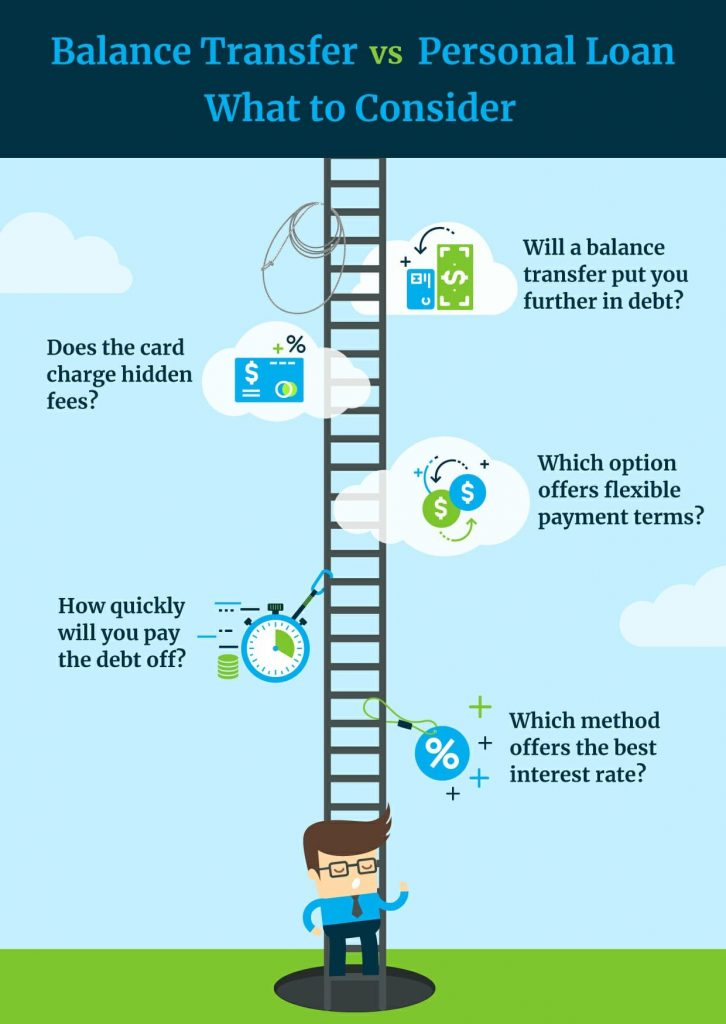 personal loan or balance transfer