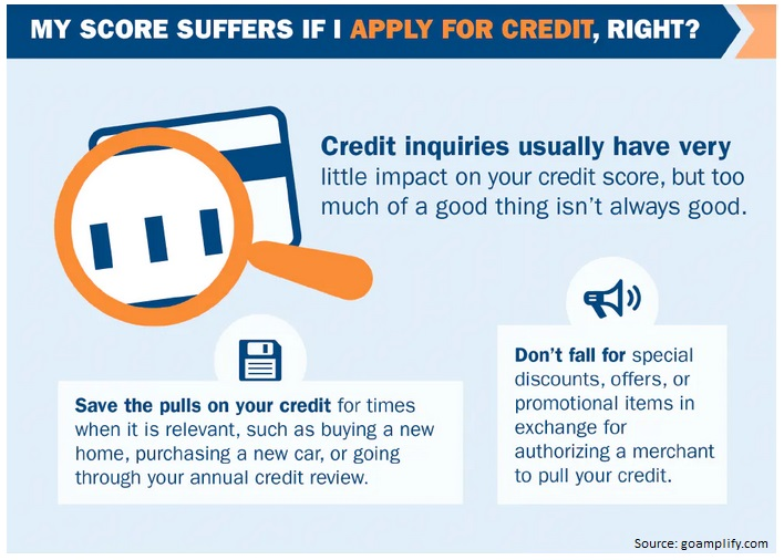 how can i raise my credit score 50 points fast